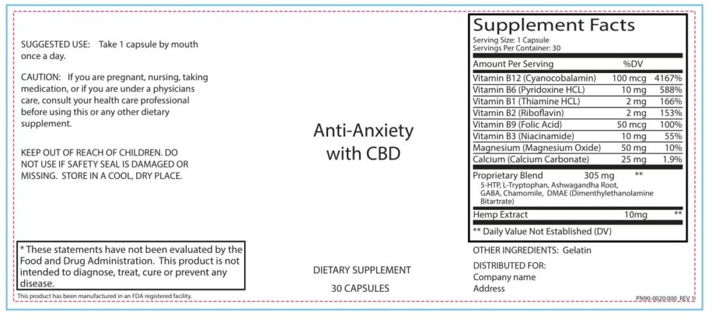 CBD Anxiety Capsule Information