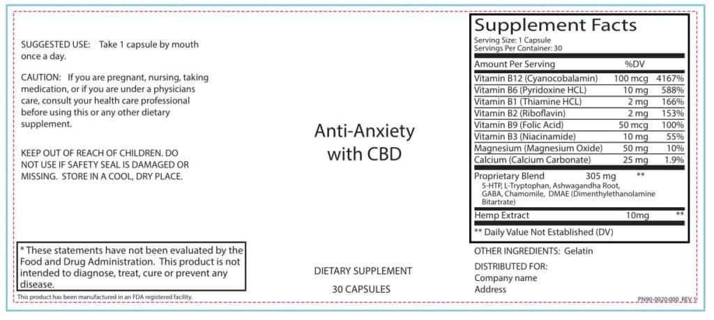 CBD Anxiety Capsule Information